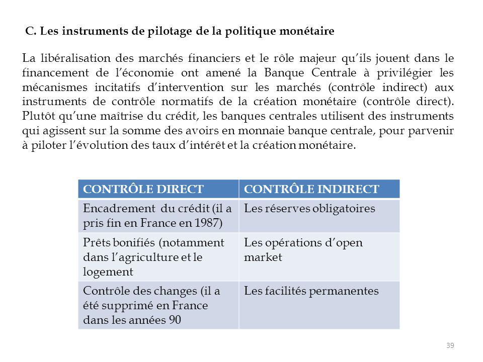 C. Les instruments de pilotage de la politique monétaire