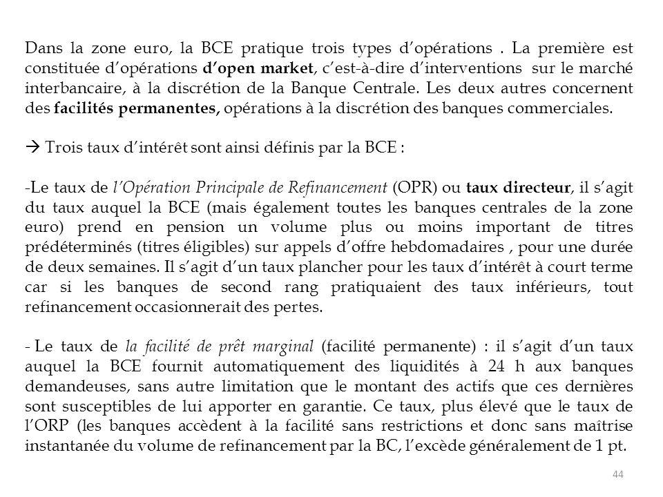 Dans la zone euro, la BCE pratique trois types d'opérations