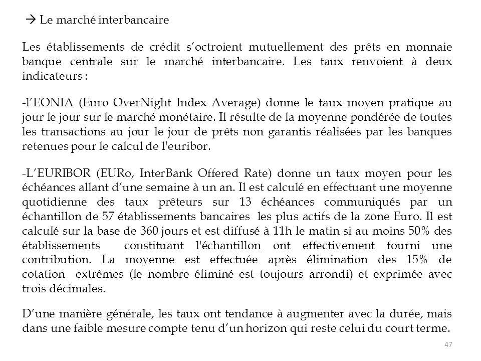  Le marché interbancaire