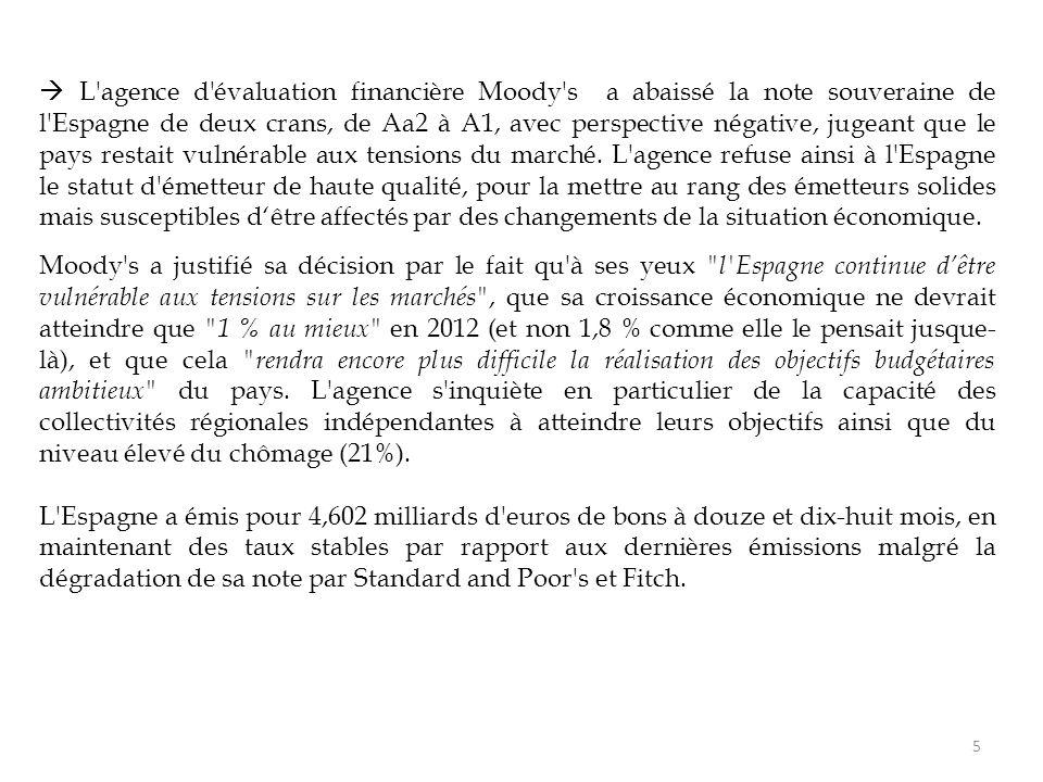  L agence d évaluation financière Moody s a abaissé la note souveraine de l Espagne de deux crans, de Aa2 à A1, avec perspective négative, jugeant que le pays restait vulnérable aux tensions du marché. L agence refuse ainsi à l Espagne le statut d émetteur de haute qualité, pour la mettre au rang des émetteurs solides mais susceptibles d'être affectés par des changements de la situation économique.
