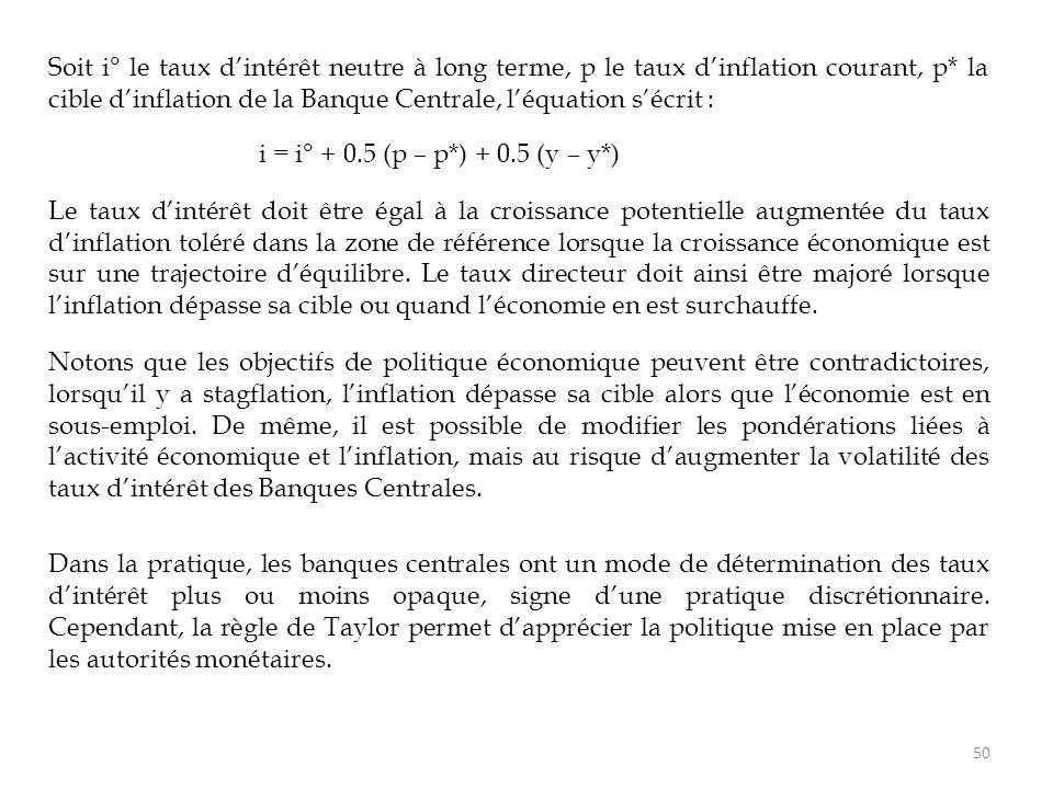 Soit i° le taux d'intérêt neutre à long terme, p le taux d'inflation courant, p* la cible d'inflation de la Banque Centrale, l'équation s'écrit :