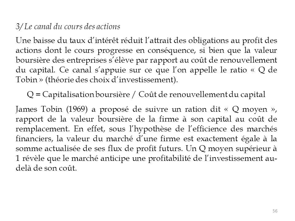 Q = Capitalisation boursière / Coût de renouvellement du capital