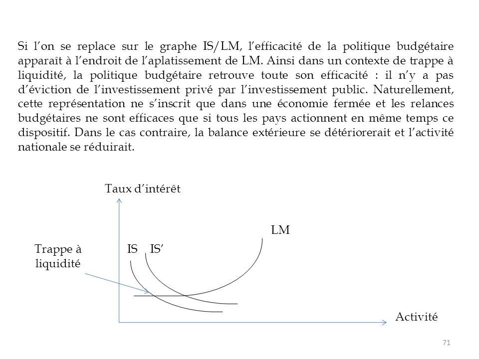 Si l'on se replace sur le graphe IS/LM, l'efficacité de la politique budgétaire apparaît à l'endroit de l'aplatissement de LM. Ainsi dans un contexte de trappe à liquidité, la politique budgétaire retrouve toute son efficacité : il n'y a pas d'éviction de l'investissement privé par l'investissement public. Naturellement, cette représentation ne s'inscrit que dans une économie fermée et les relances budgétaires ne sont efficaces que si tous les pays actionnent en même temps ce dispositif. Dans le cas contraire, la balance extérieure se détériorerait et l'activité nationale se réduirait.