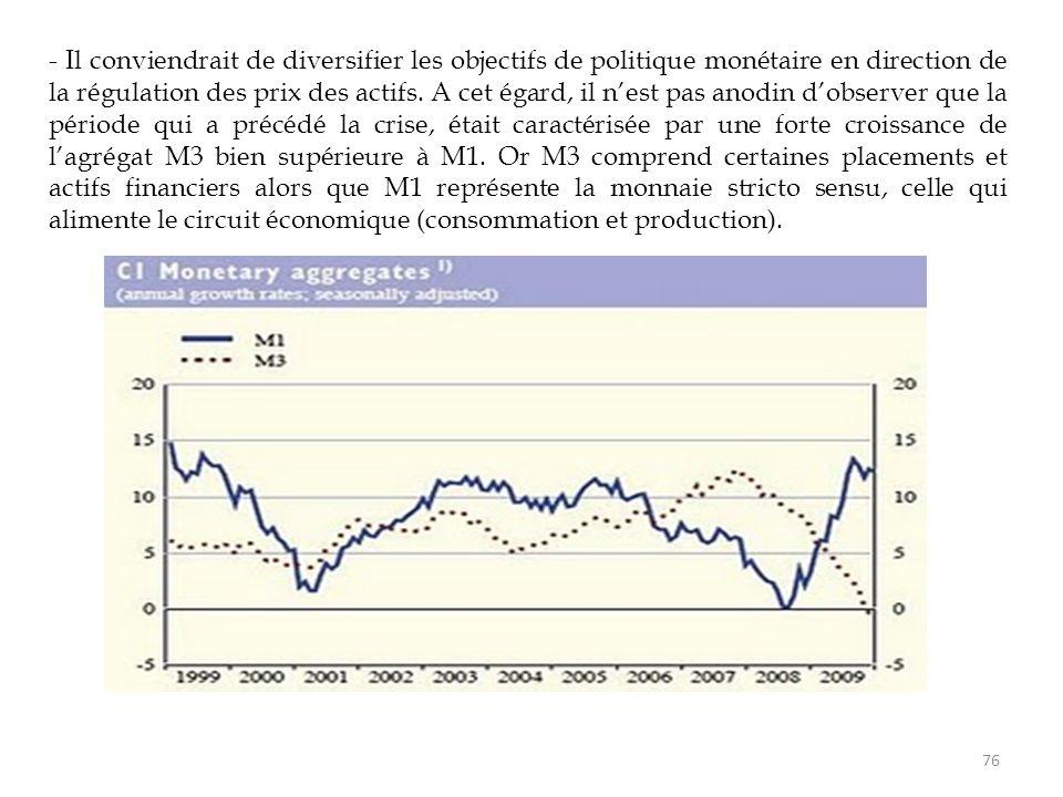 - Il conviendrait de diversifier les objectifs de politique monétaire en direction de la régulation des prix des actifs.