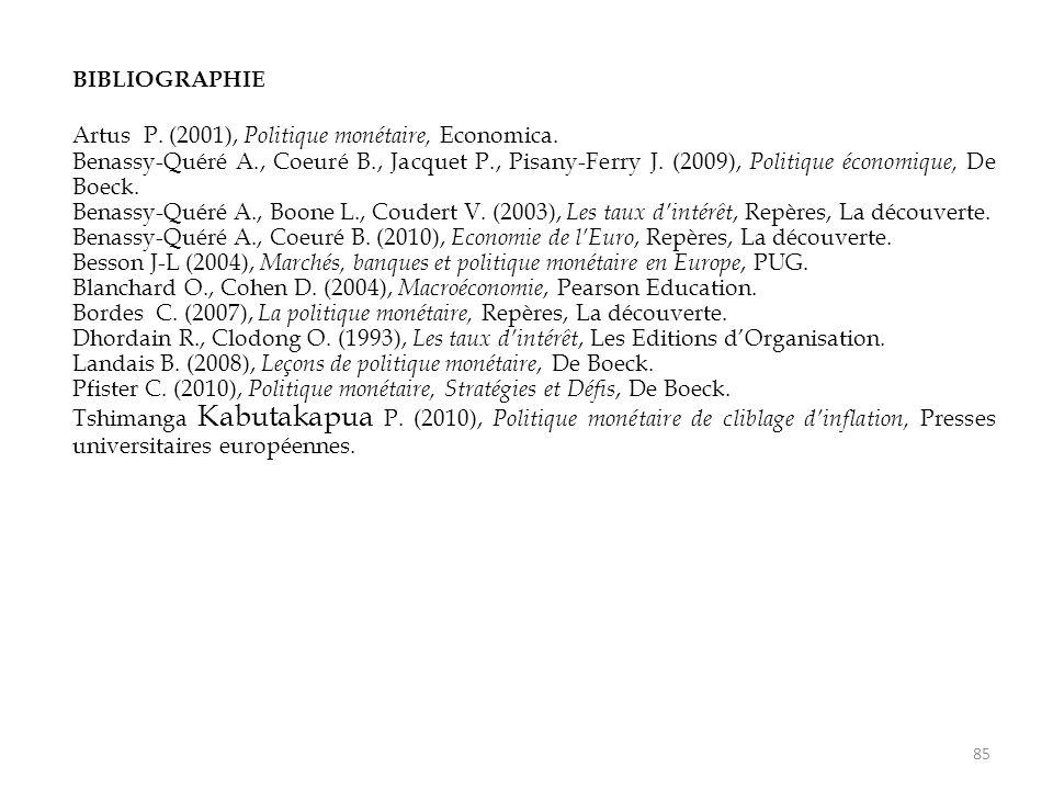 BIBLIOGRAPHIE Artus P. (2001), Politique monétaire, Economica.