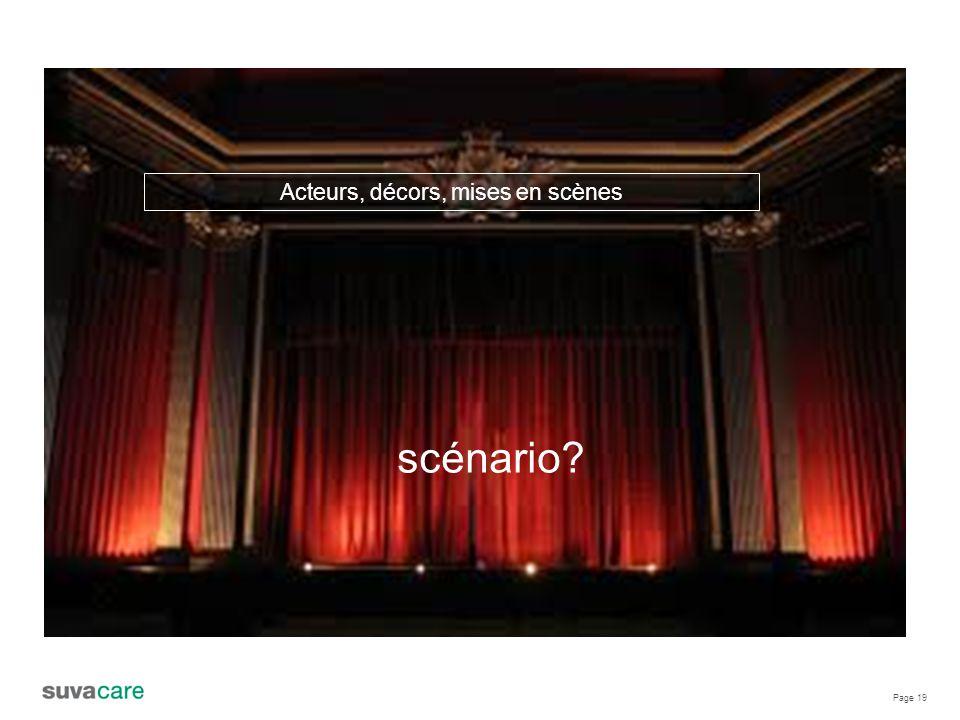 Acteurs, décors, mises en scènes