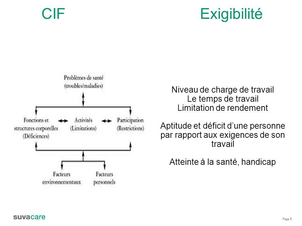 CIF Exigibilité