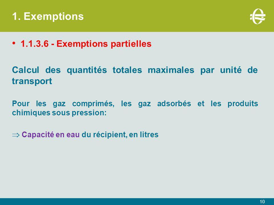 1. Exemptions 1.1.3.6 - Exemptions partielles