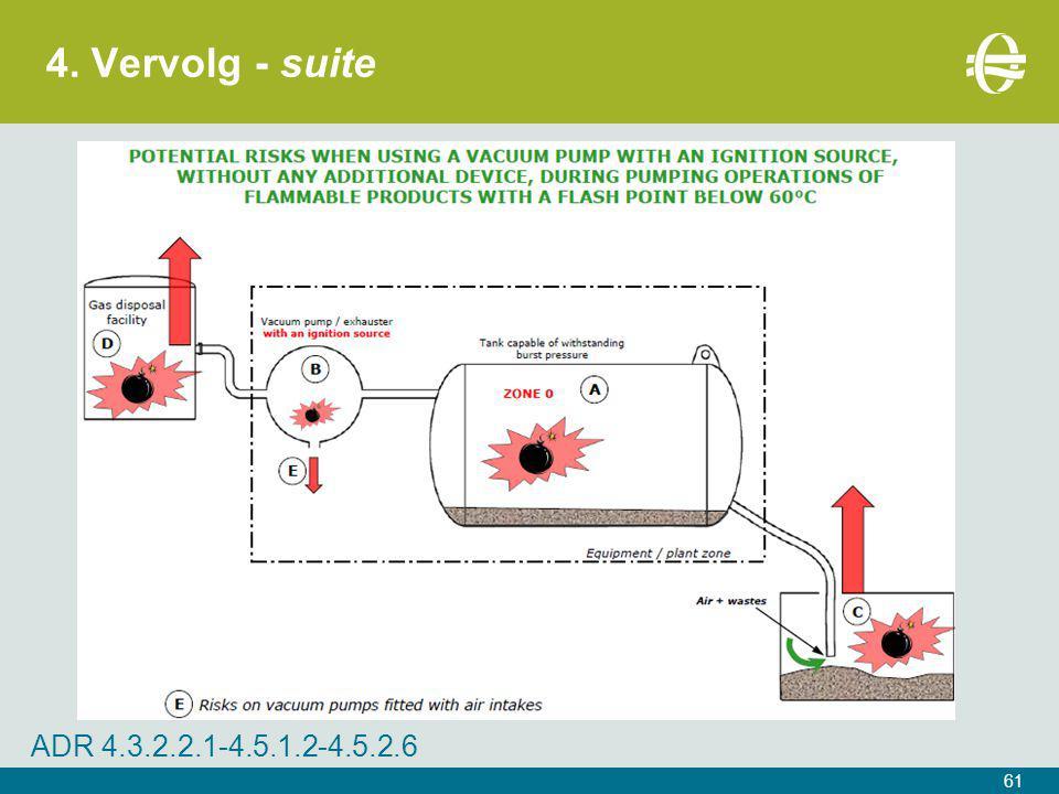 4. Vervolg - suite ADR 4.3.2.2.1-4.5.1.2-4.5.2.6