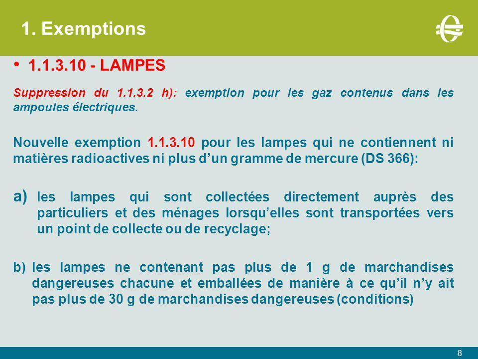1. Exemptions 1.1.3.10 - LAMPES. Suppression du 1.1.3.2 h): exemption pour les gaz contenus dans les ampoules électriques.