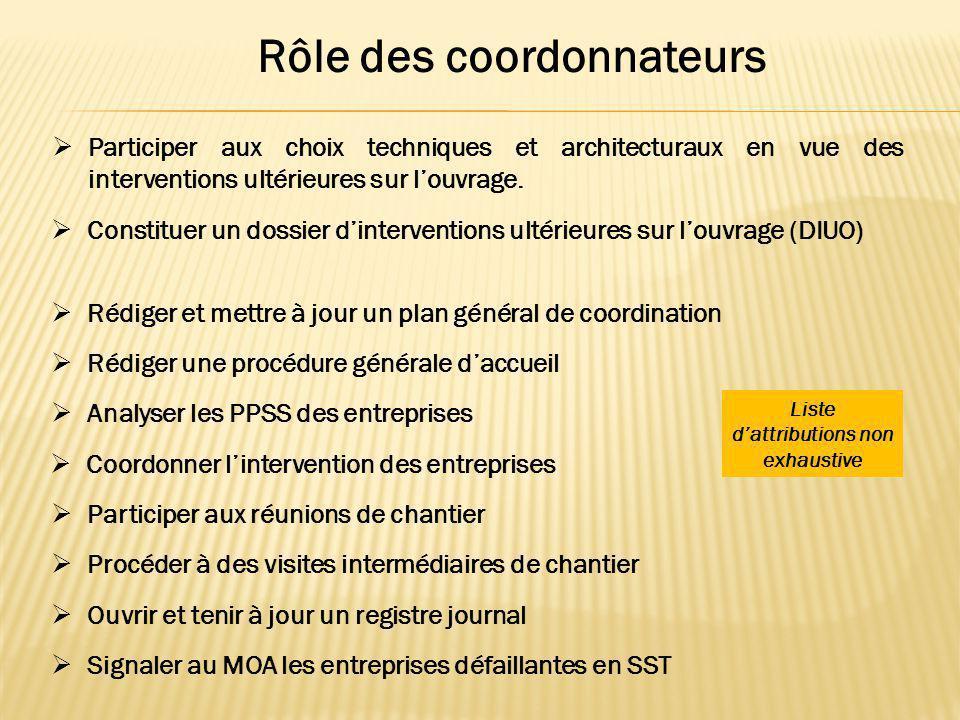 Rôle des coordonnateurs Liste d'attributions non exhaustive