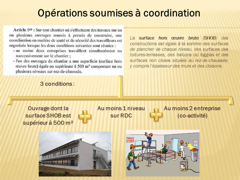 Opérations soumises à coordination