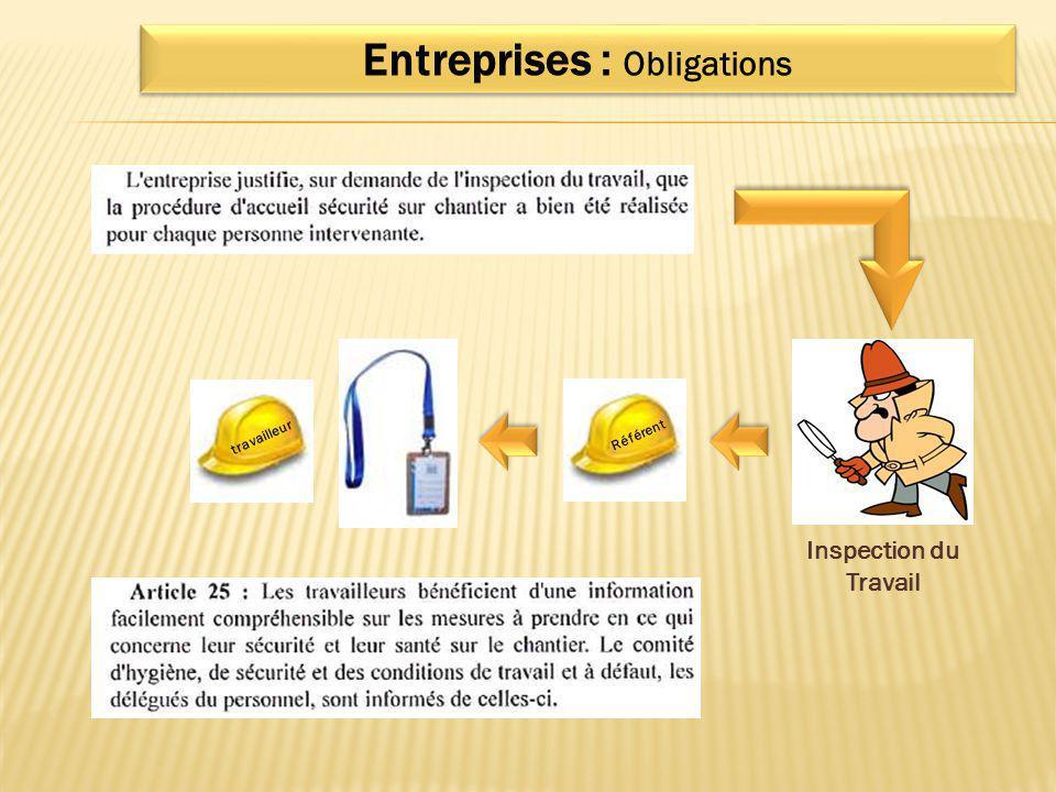 Entreprises : Obligations