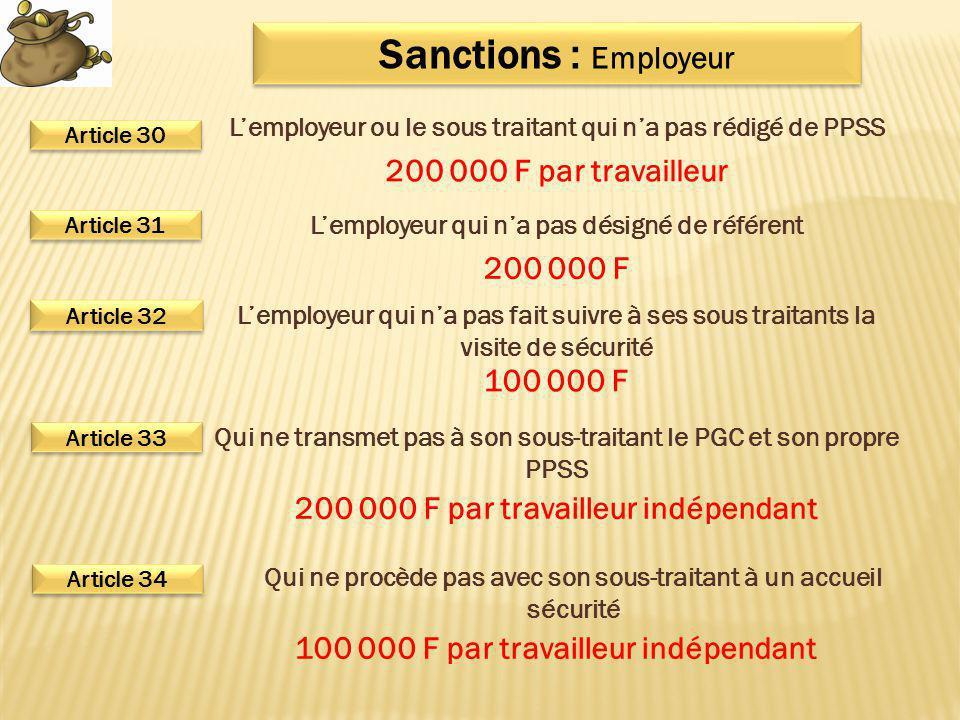 Sanctions : Employeur 200 000 F par travailleur 200 000 F 100 000 F