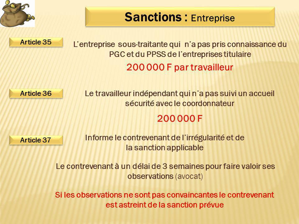 Sanctions : Entreprise