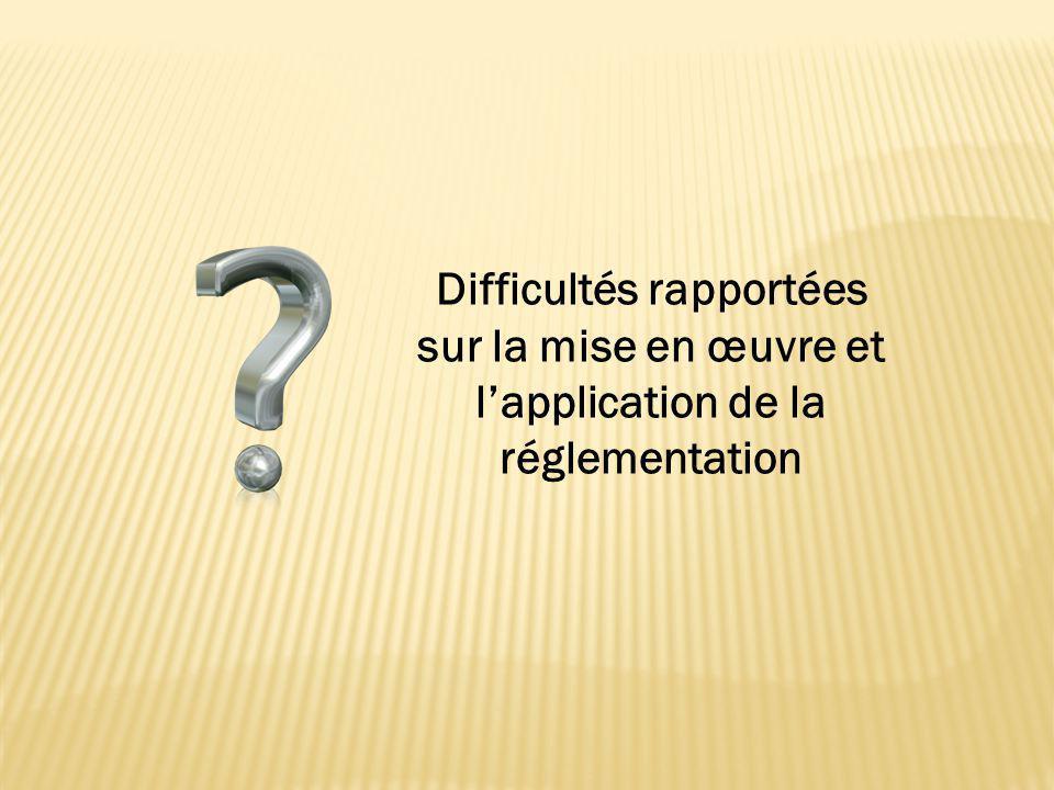 Difficultés rapportées sur la mise en œuvre et l'application de la réglementation
