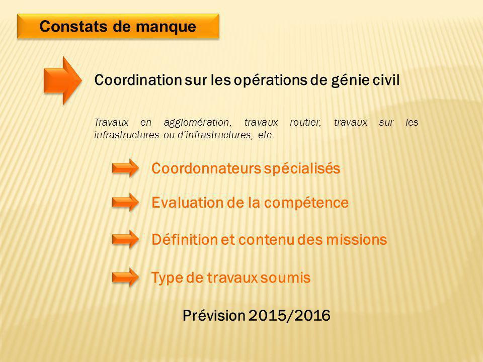 Coordination sur les opérations de génie civil