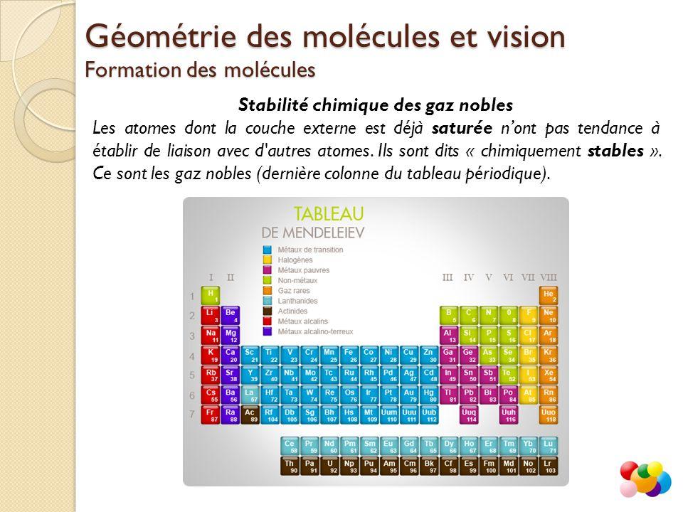 Géométrie des molécules et vision Formation des molécules