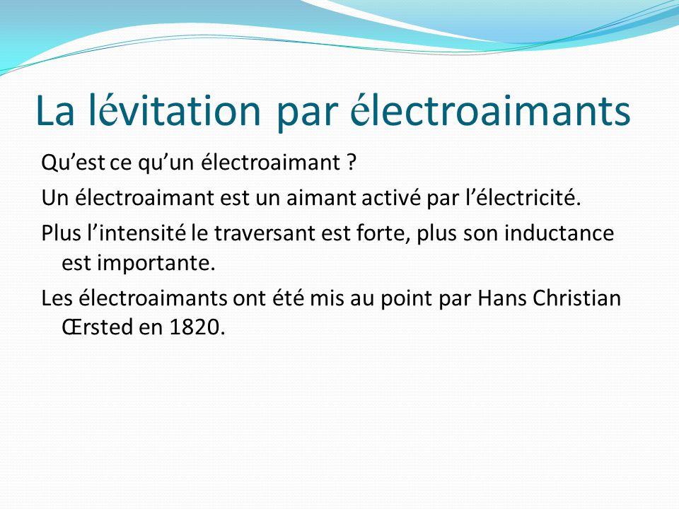 La lévitation par électroaimants