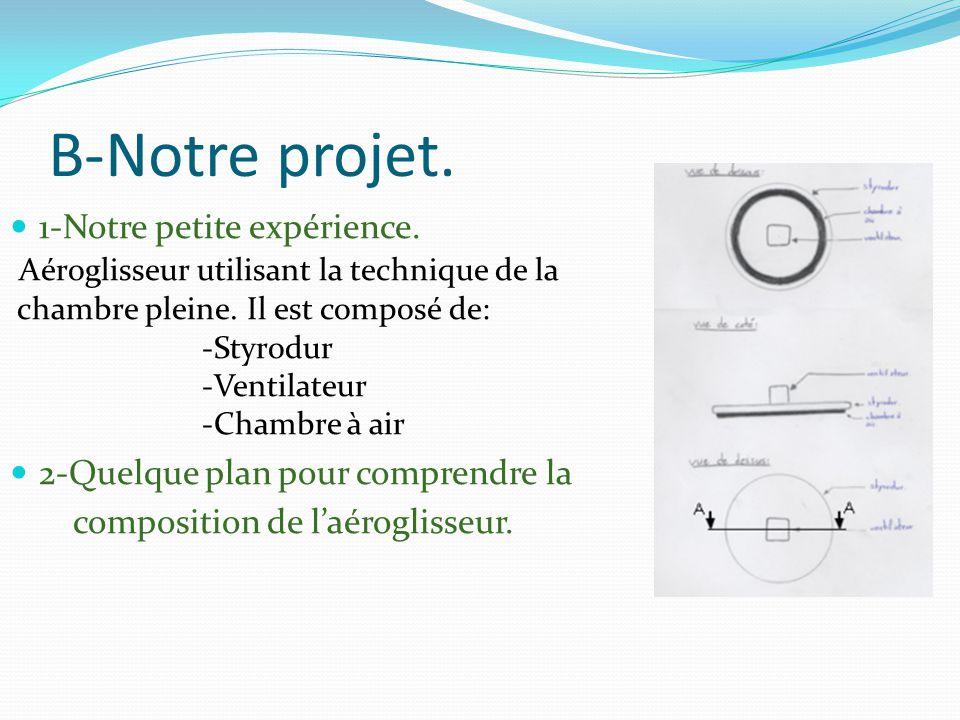 B-Notre projet. 1-Notre petite expérience.