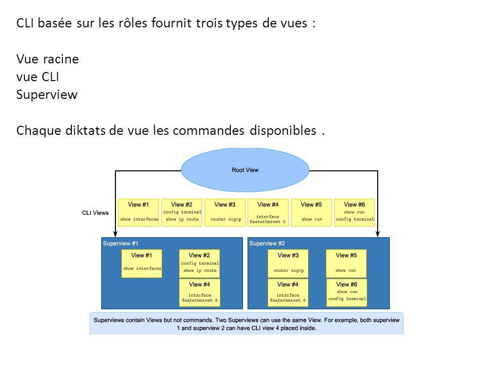 CLI basée sur les rôles fournit trois types de vues : Vue racine vue CLI Superview Chaque diktats de vue les commandes disponibles .