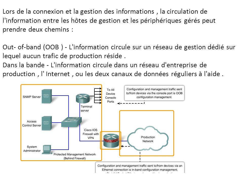 Lors de la connexion et la gestion des informations , la circulation de l information entre les hôtes de gestion et les périphériques gérés peut prendre deux chemins : Out- of-band (OOB ) - L information circule sur un réseau de gestion dédié sur lequel aucun trafic de production réside .