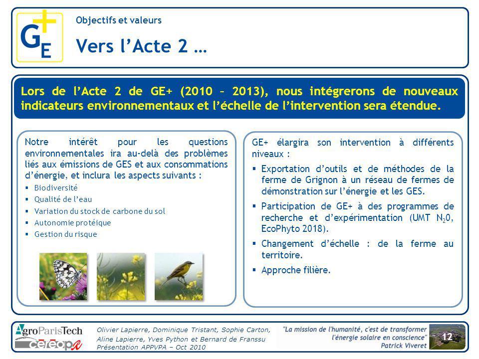 Objectifs et valeurs Vers l'Acte 2 …