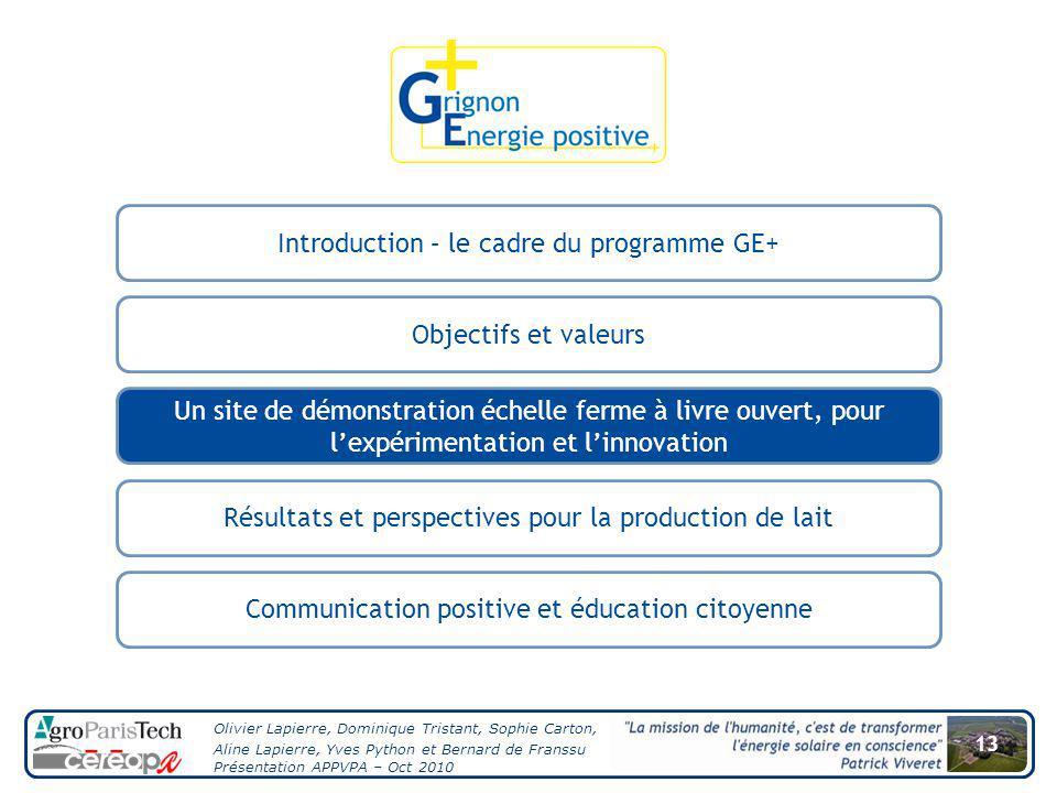 Introduction – le cadre du programme GE+
