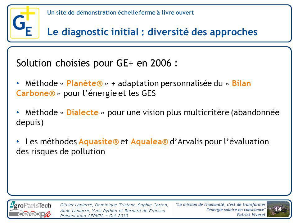 Le diagnostic initial : diversité des approches