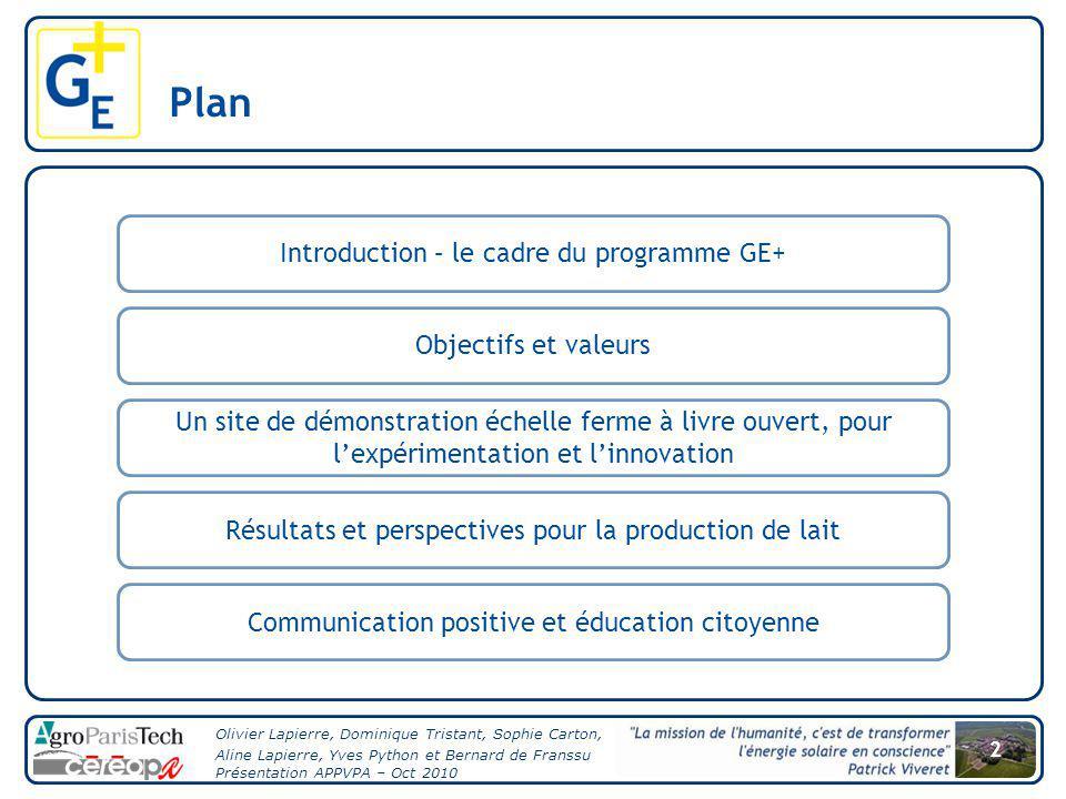 Plan Introduction – le cadre du programme GE+ Objectifs et valeurs