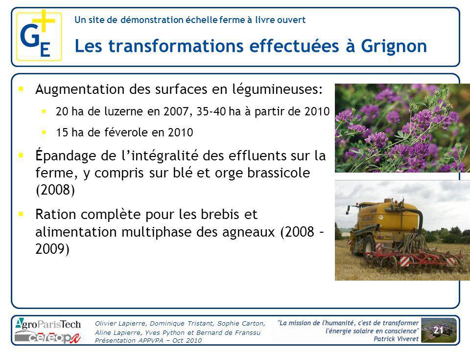 Les transformations effectuées à Grignon