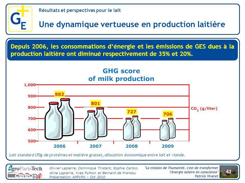 Une dynamique vertueuse en production laitière