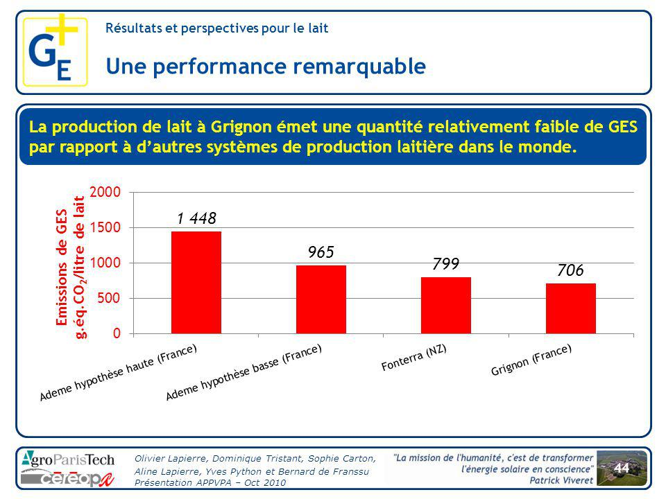 Une performance remarquable