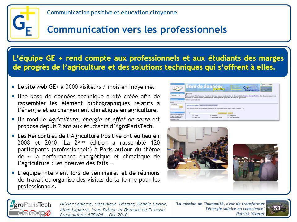Communication vers les professionnels