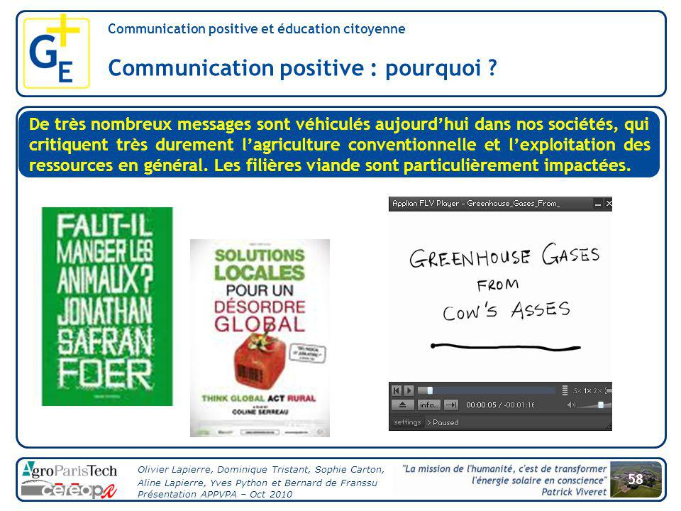 Communication positive : pourquoi