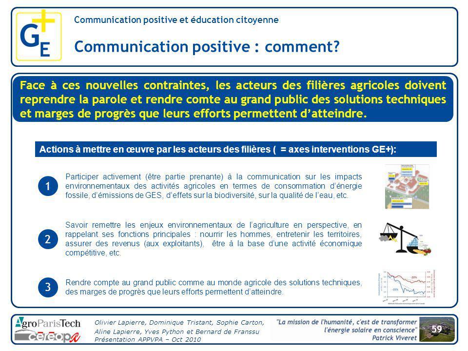 Communication positive : comment