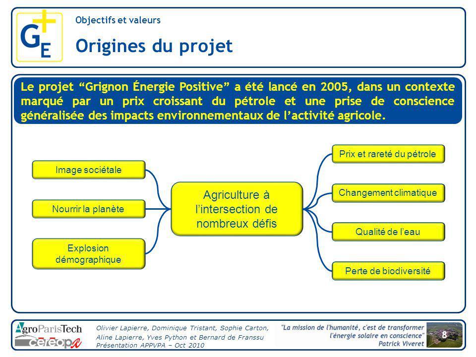 Objectifs et valeurs Origines du projet.