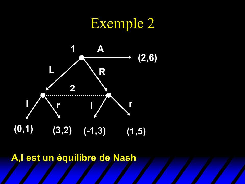A,l est un équilibre de Nash
