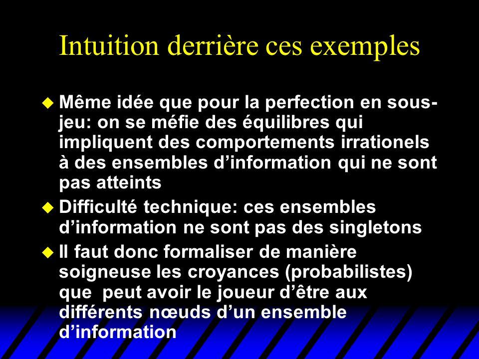 Intuition derrière ces exemples