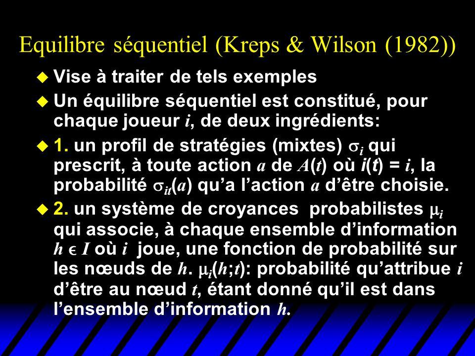 Equilibre séquentiel (Kreps & Wilson (1982))