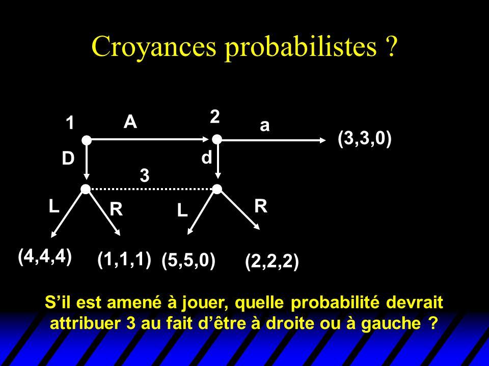 Croyances probabilistes