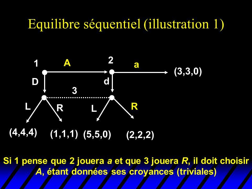 Equilibre séquentiel (illustration 1)