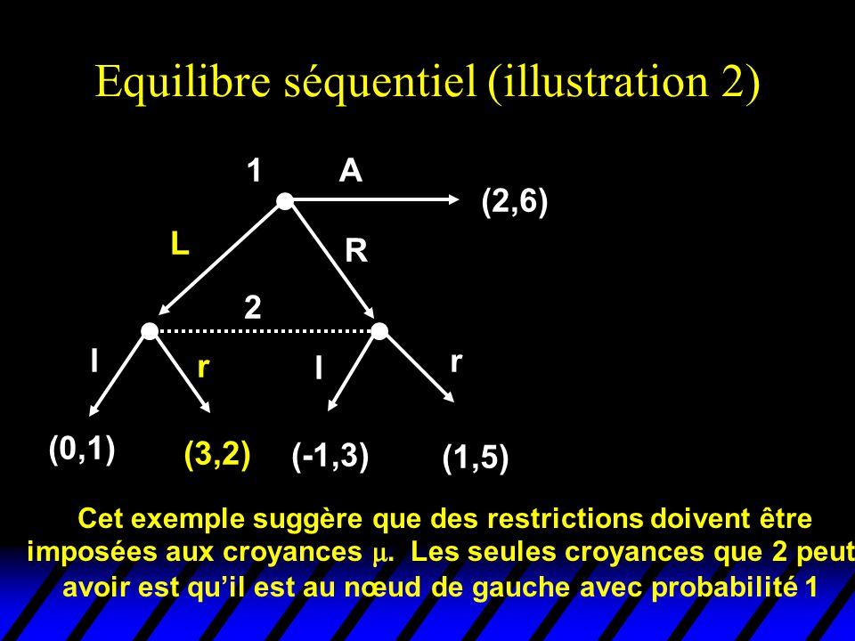 Equilibre séquentiel (illustration 2)