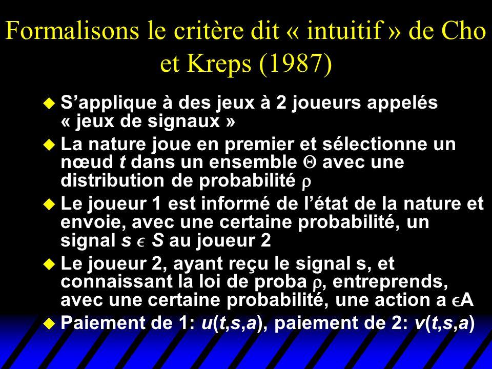 Formalisons le critère dit « intuitif » de Cho et Kreps (1987)