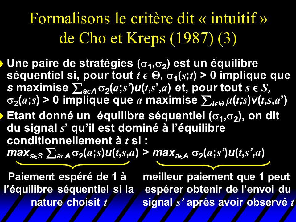 Formalisons le critère dit « intuitif » de Cho et Kreps (1987) (3)