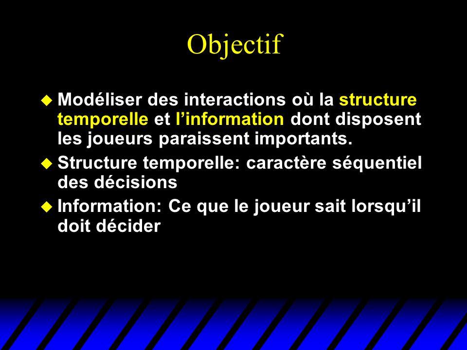 Objectif Modéliser des interactions où la structure temporelle et l'information dont disposent les joueurs paraissent importants.