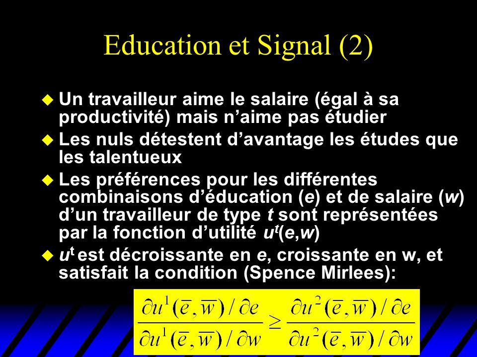 Education et Signal (2) Un travailleur aime le salaire (égal à sa productivité) mais n'aime pas étudier.