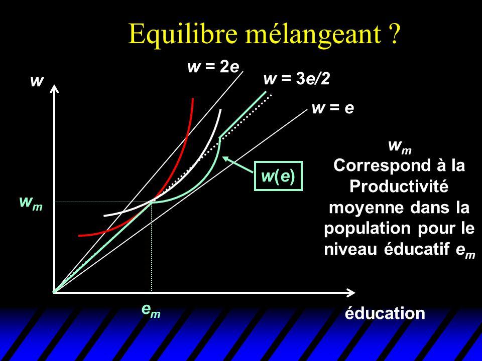 Productivité moyenne dans la population pour le niveau éducatif em