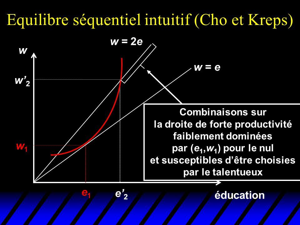 Equilibre séquentiel intuitif (Cho et Kreps)
