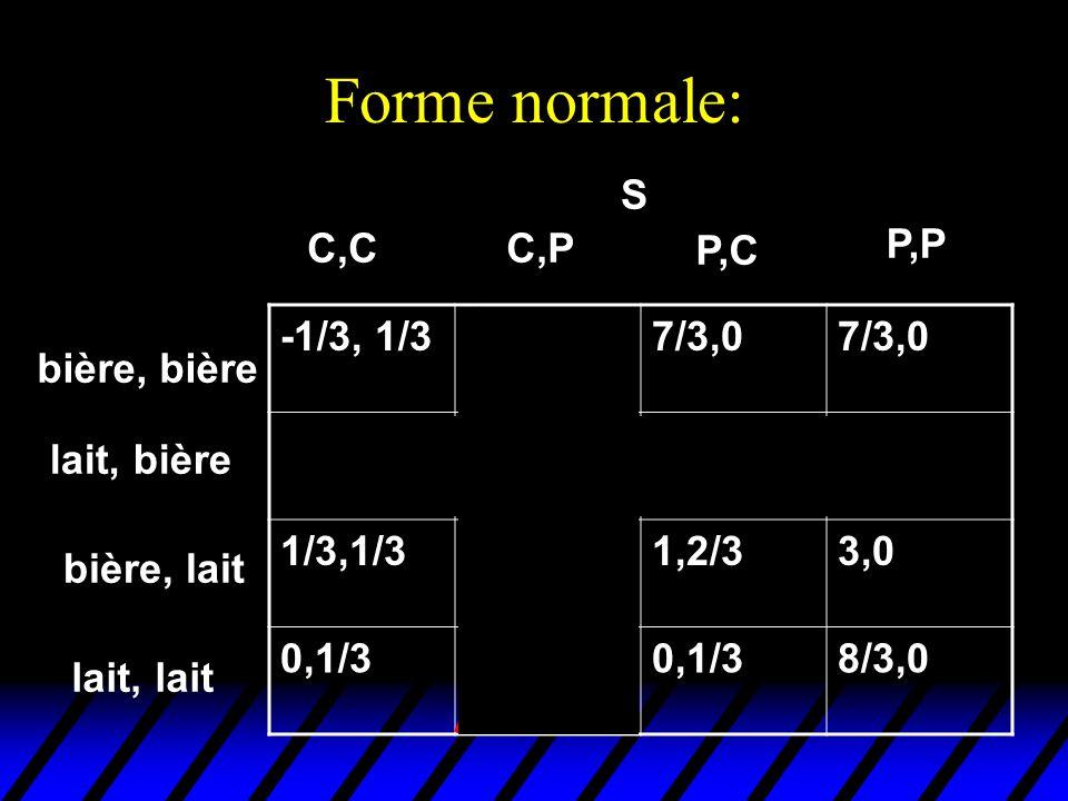 Forme normale: S C,C C,P P,P P,C -1/3, 1/3 -1/3,1/3 7/3,0 -2/3,1/3